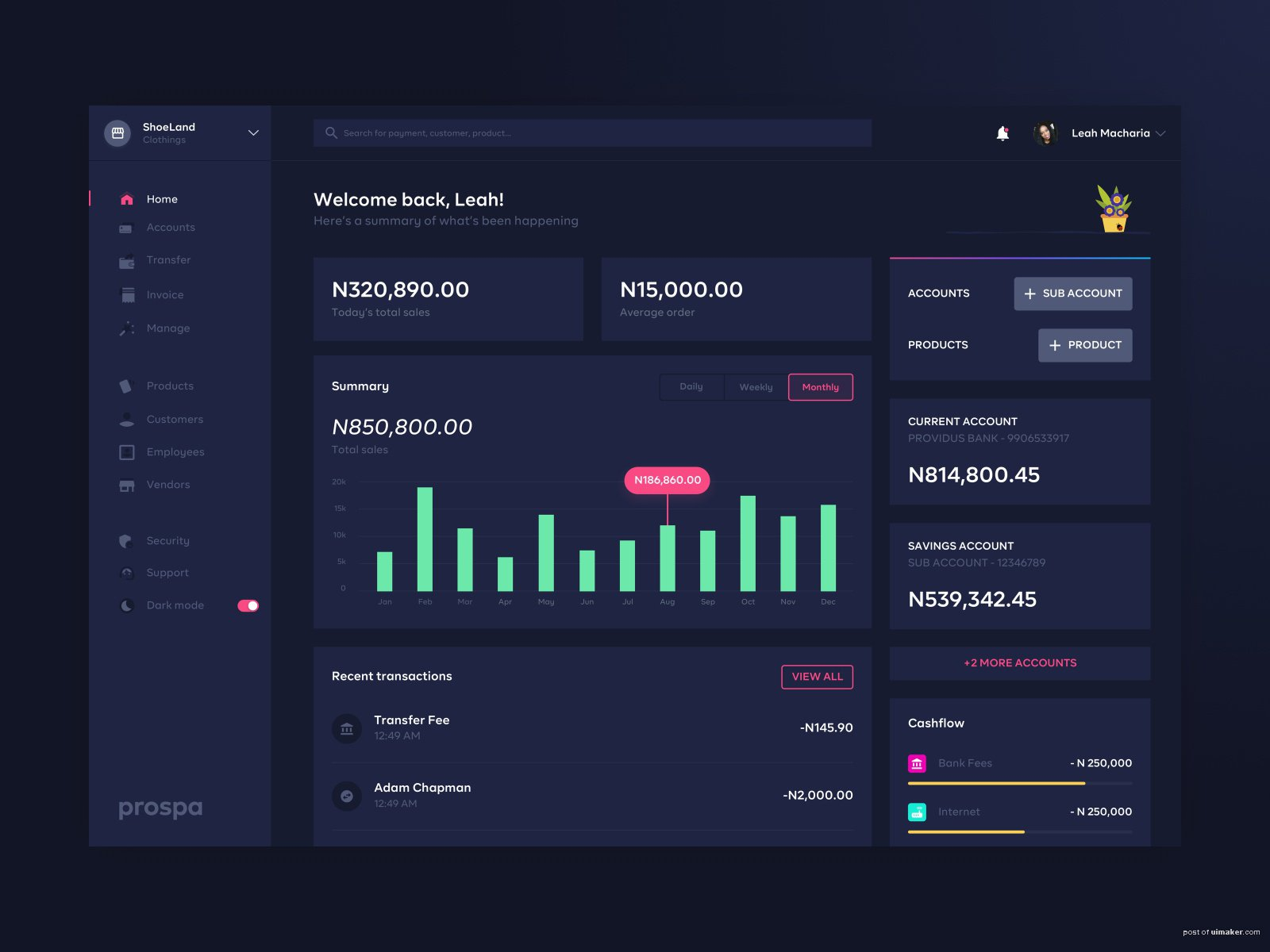 Prospa Dark Mode Dashboard