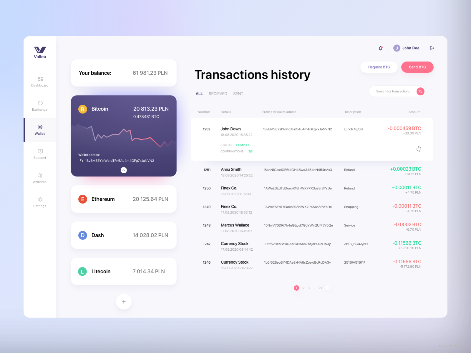 Valleo - Cryptocurrency Dashboard