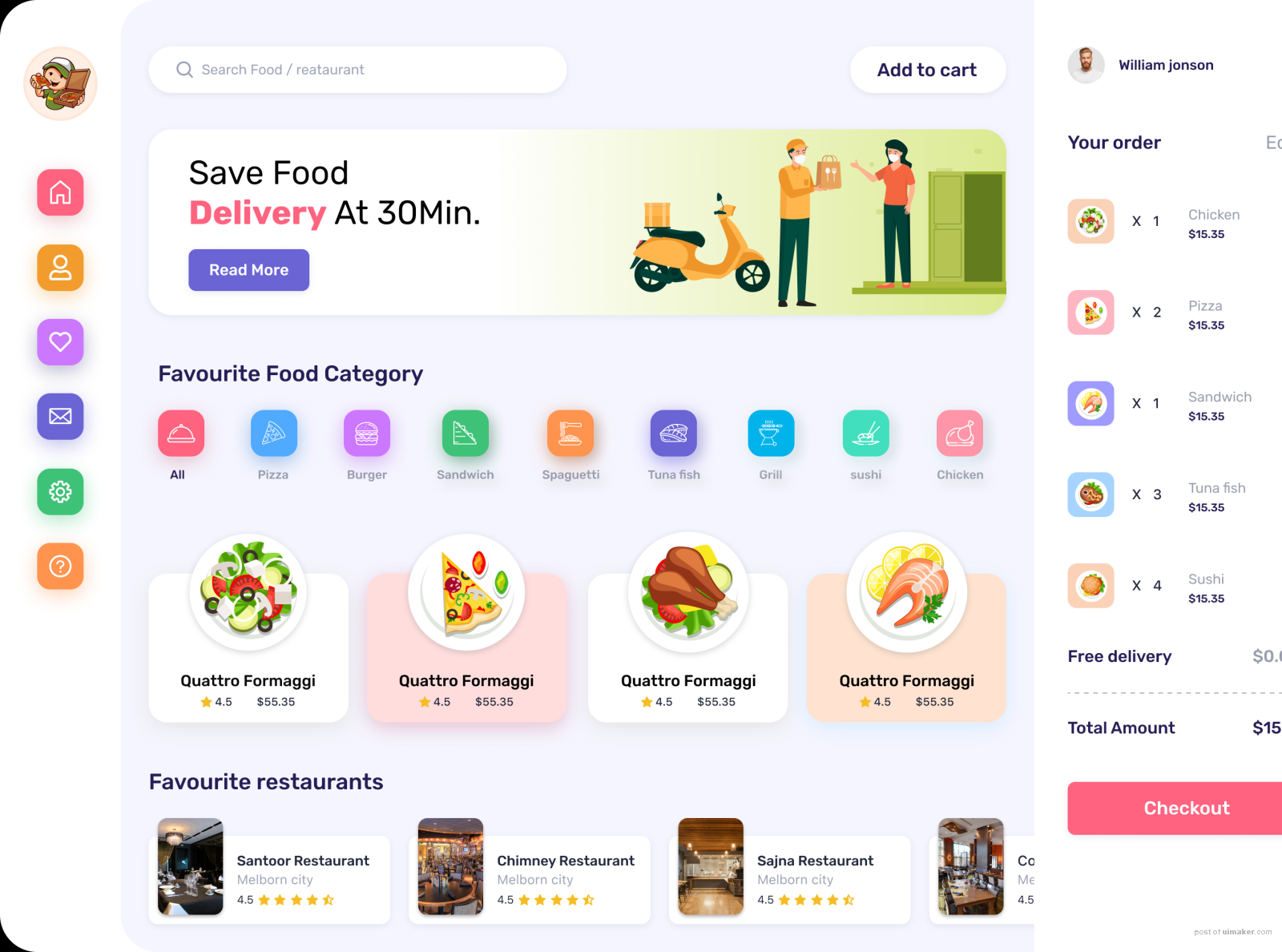 Food Delivery admin Dashboard