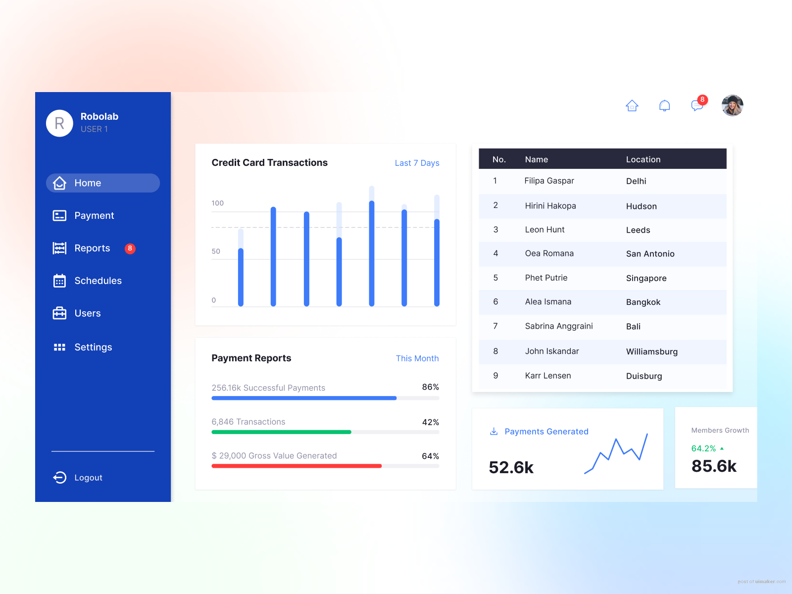 Dashboard UI For Payment Services