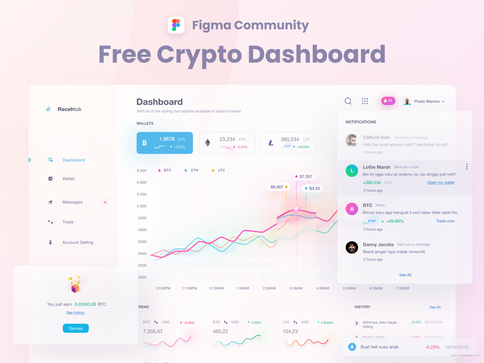 Figma Community - Free Light Crypto Dashboard