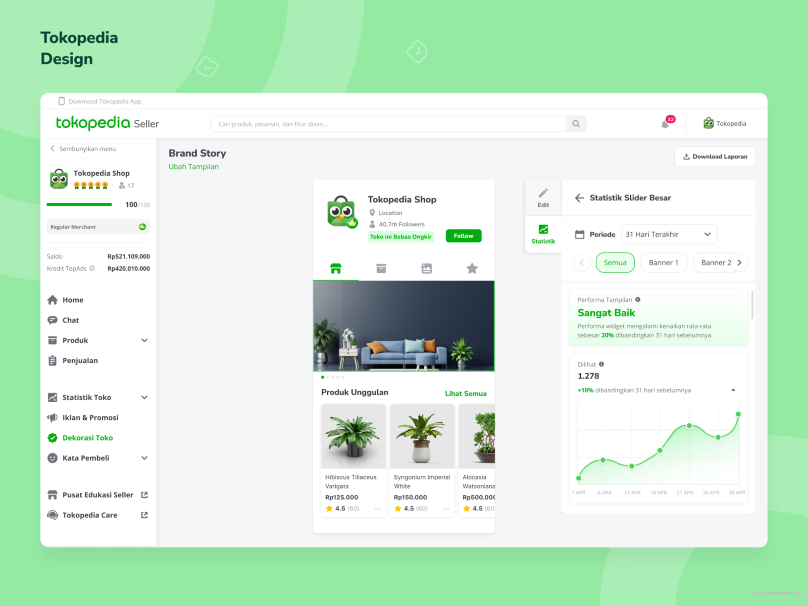 Tokopedia - Shop Page Analytic