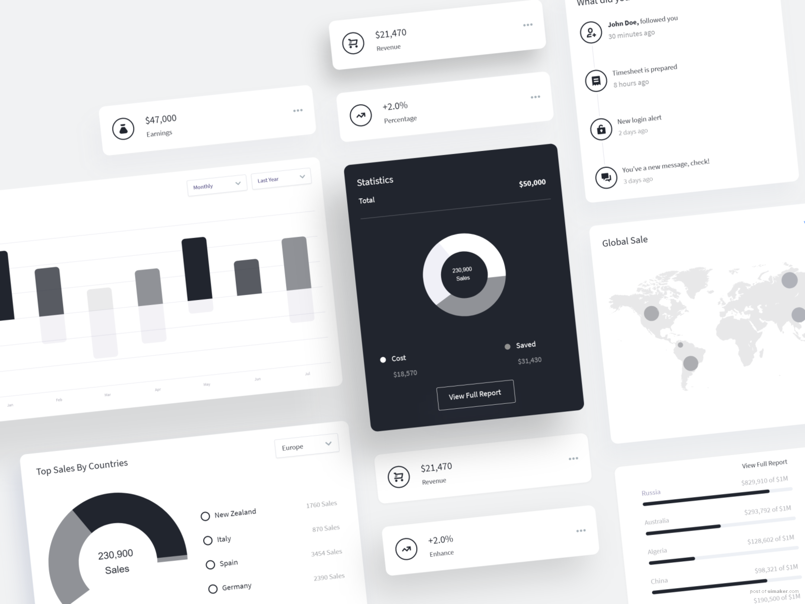 Dashboard UI Components