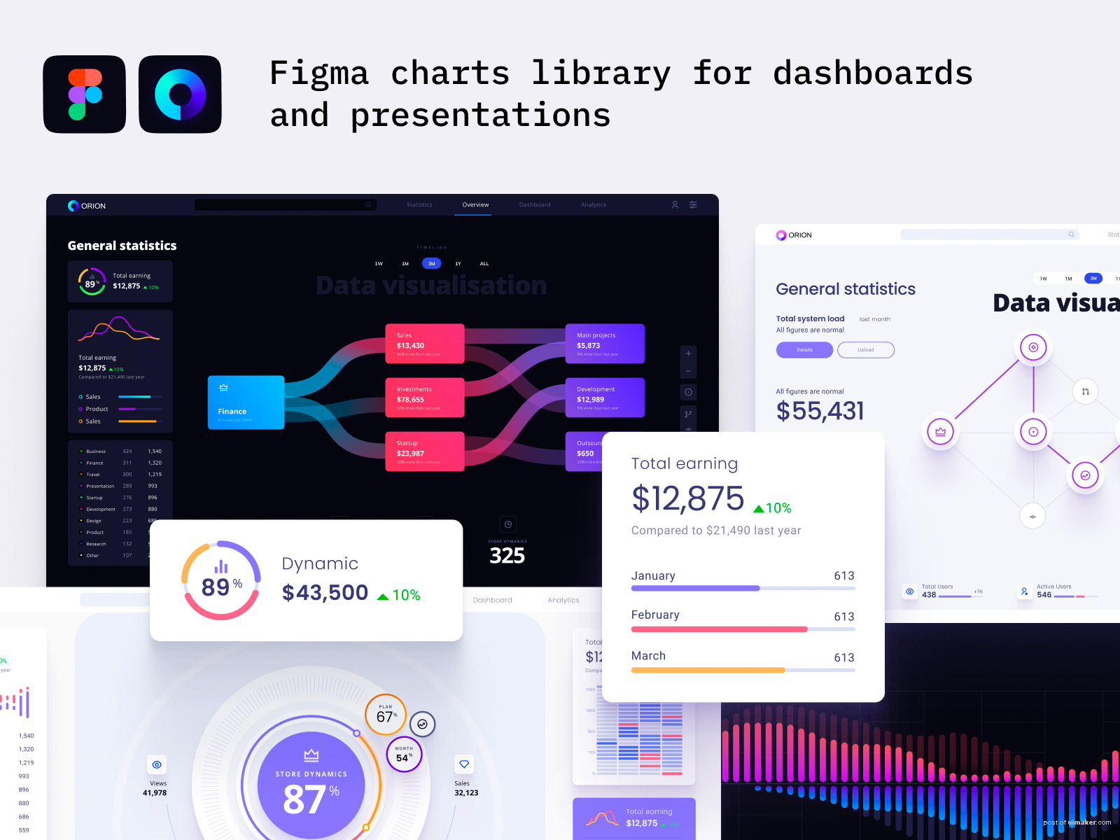 Orion UI kit Charts templates infographics in Figma